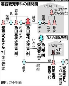 20121020-00000019-asahi-000-2-view.jpg